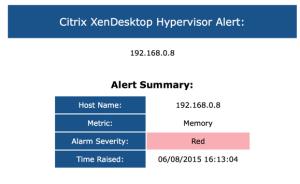 hypervisor alert